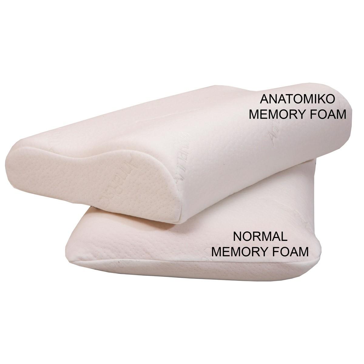 Μαξιλάρι Ύπνου Ανατομικό Anna Riska Memory Foam Normal